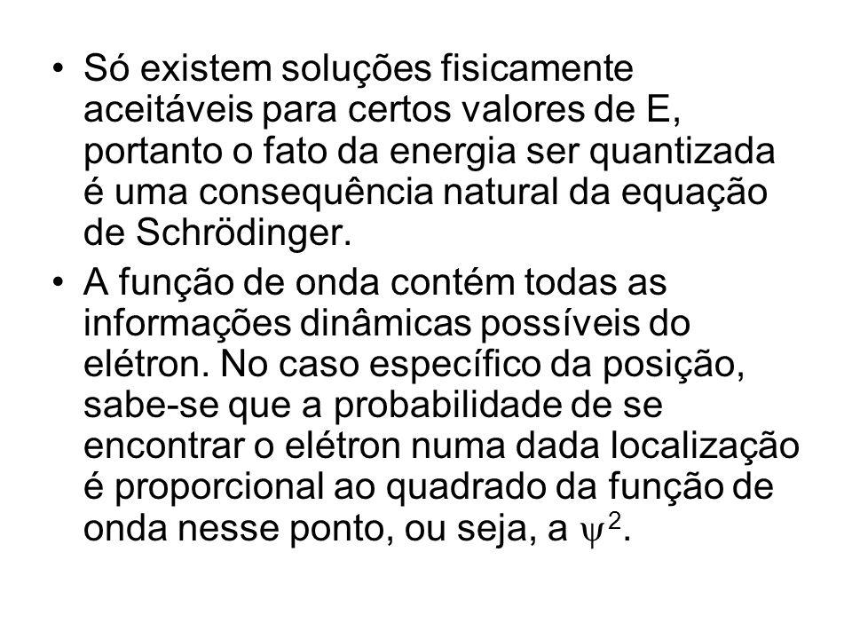 Só existem soluções fisicamente aceitáveis para certos valores de E, portanto o fato da energia ser quantizada é uma consequência natural da equação de Schrödinger.