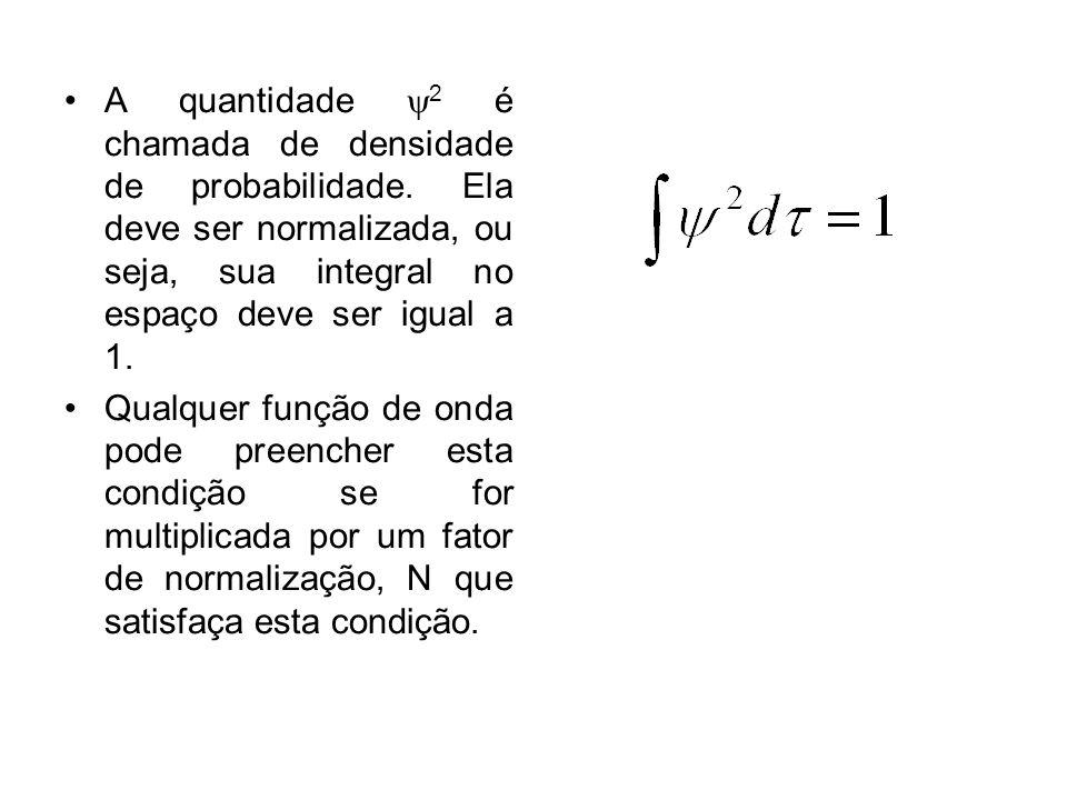 A quantidade y2 é chamada de densidade de probabilidade