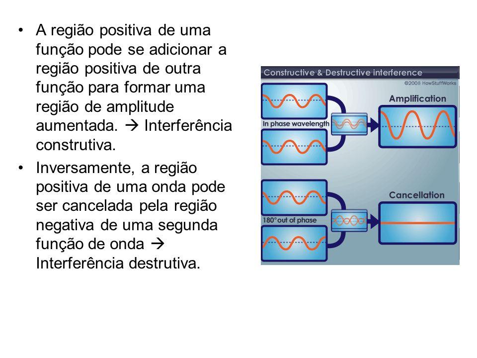 A região positiva de uma função pode se adicionar a região positiva de outra função para formar uma região de amplitude aumentada.  Interferência construtiva.