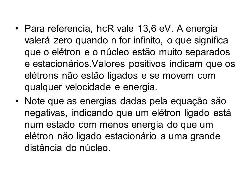 Para referencia, hcR vale 13,6 eV