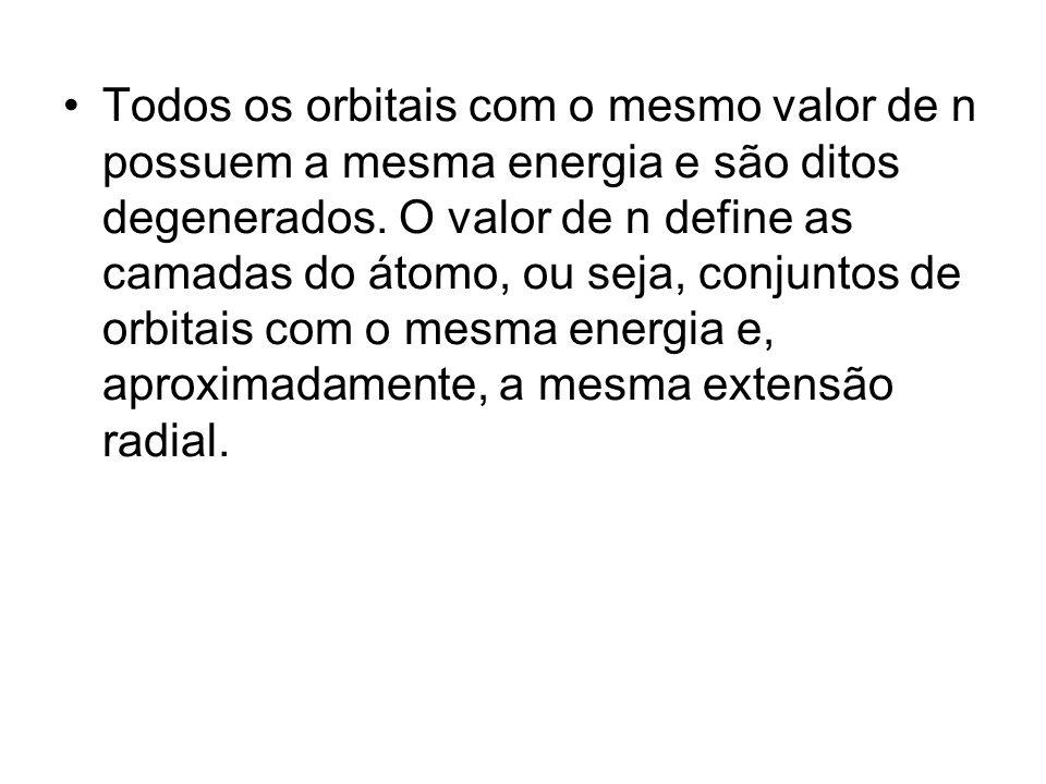 Todos os orbitais com o mesmo valor de n possuem a mesma energia e são ditos degenerados.