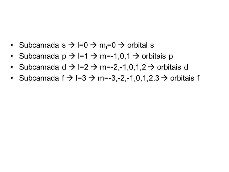 Subcamada s  l=0  ml=0  orbital s