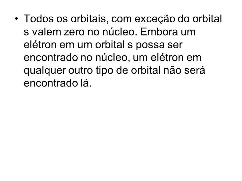 Todos os orbitais, com exceção do orbital s valem zero no núcleo