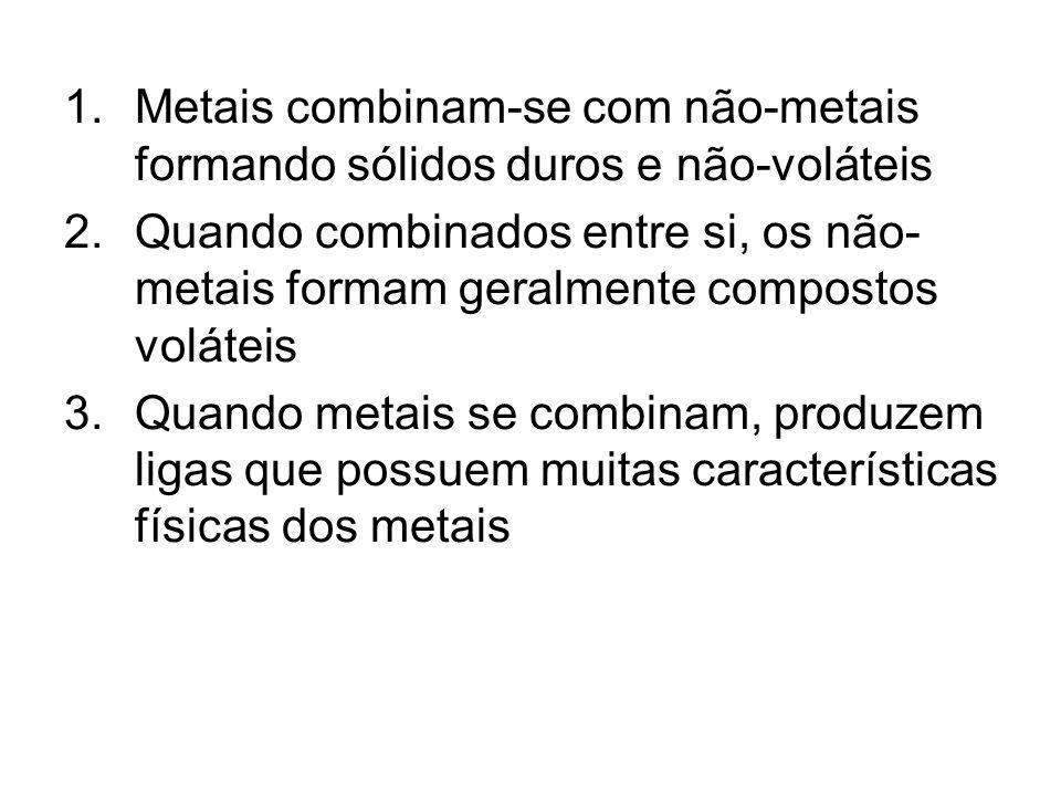 Metais combinam-se com não-metais formando sólidos duros e não-voláteis