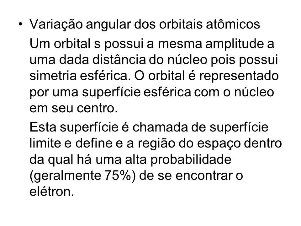 Variação angular dos orbitais atômicos