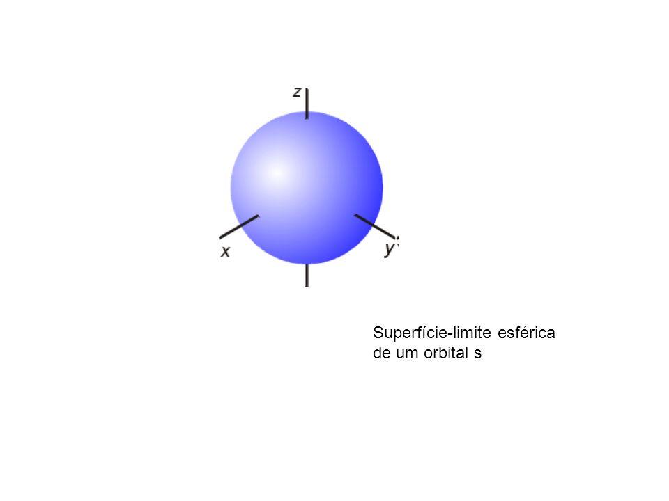 Superfície-limite esférica