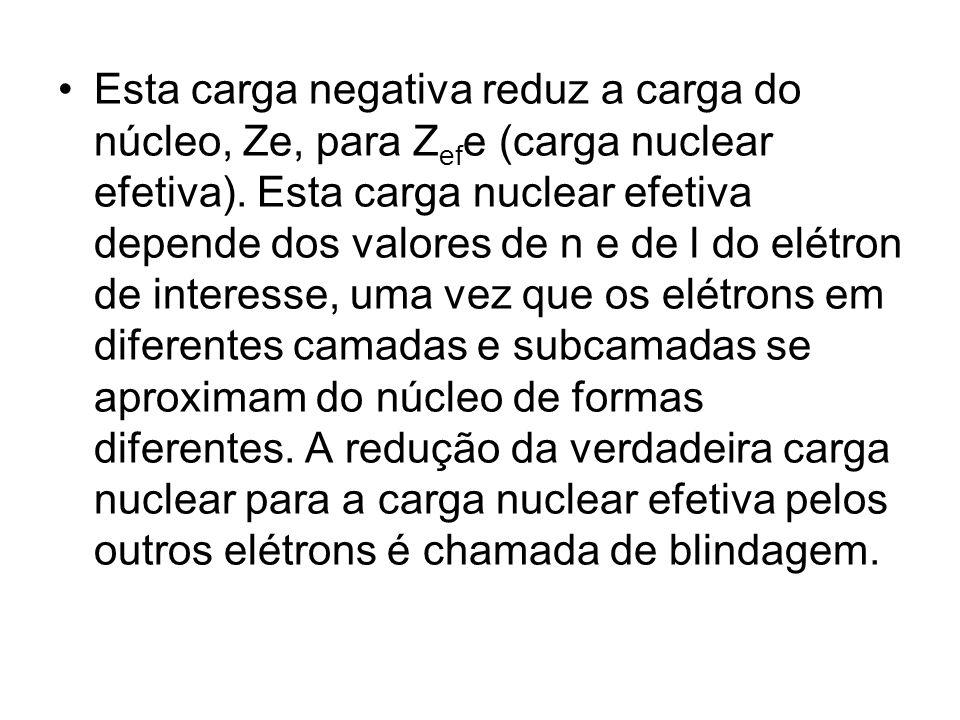 Esta carga negativa reduz a carga do núcleo, Ze, para Zefe (carga nuclear efetiva).