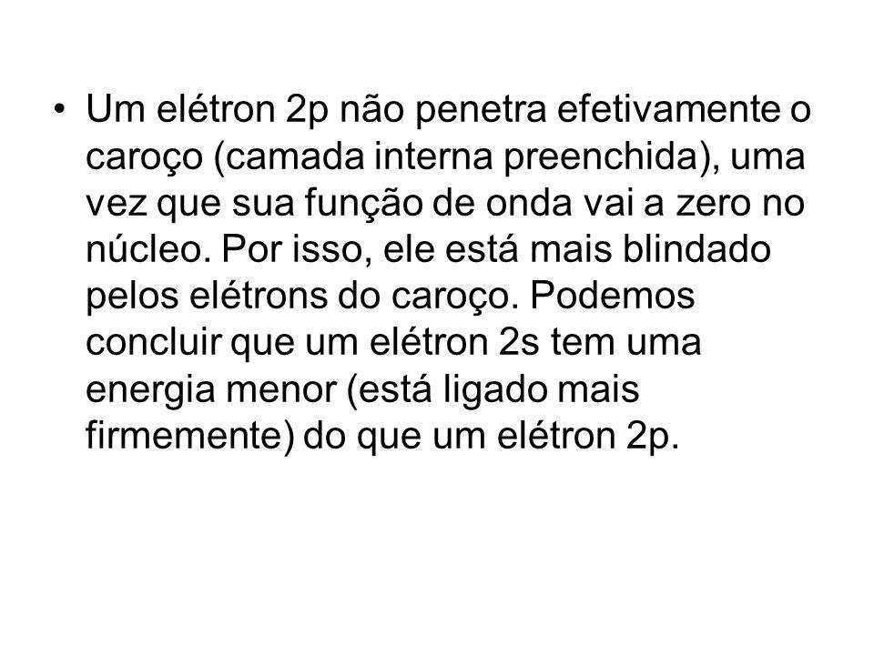 Um elétron 2p não penetra efetivamente o caroço (camada interna preenchida), uma vez que sua função de onda vai a zero no núcleo.