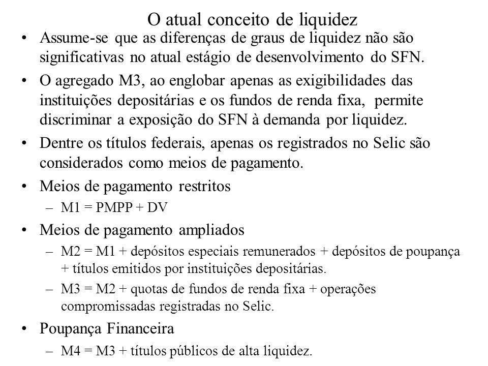O atual conceito de liquidez