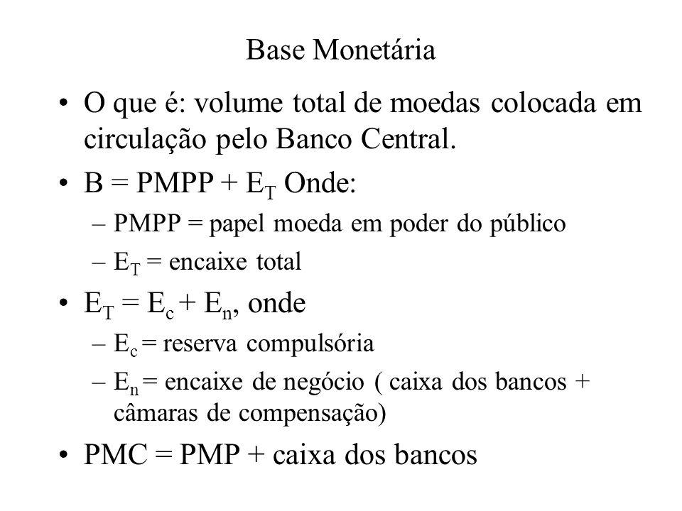 PMC = PMP + caixa dos bancos