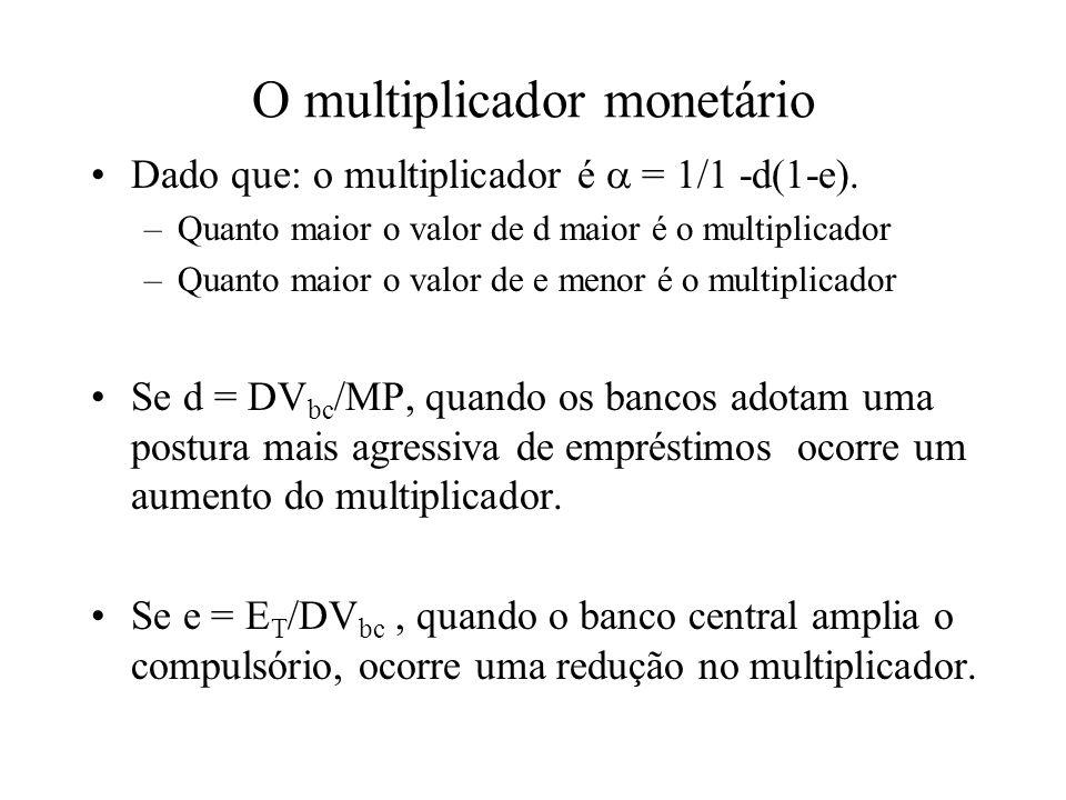 O multiplicador monetário