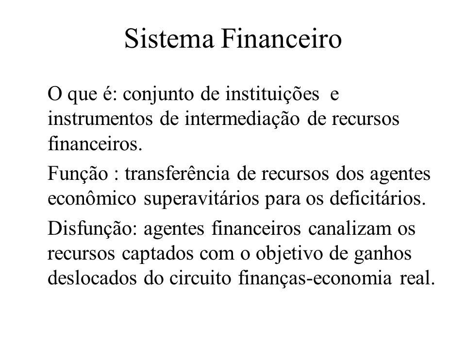 Sistema Financeiro O que é: conjunto de instituições e instrumentos de intermediação de recursos financeiros.