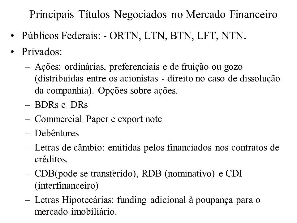 Principais Títulos Negociados no Mercado Financeiro