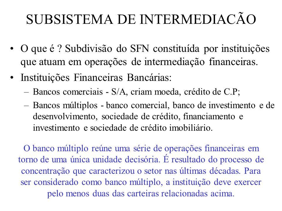 SUBSISTEMA DE INTERMEDIACÃO
