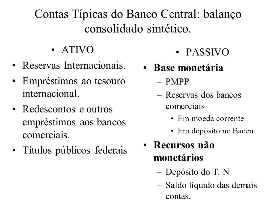 Contas Típicas do Banco Central: balanço consolidado sintético.