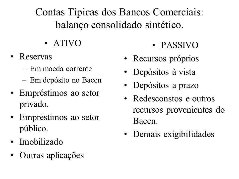 Contas Típicas dos Bancos Comerciais: balanço consolidado sintético.