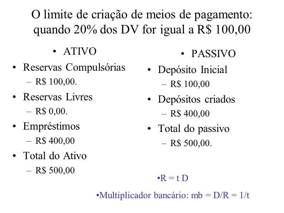Multiplicador bancário: mb = D/R = 1/t