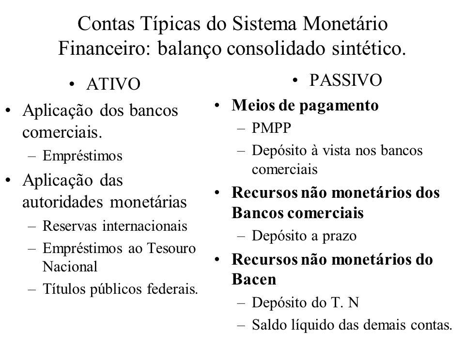 Contas Típicas do Sistema Monetário Financeiro: balanço consolidado sintético.