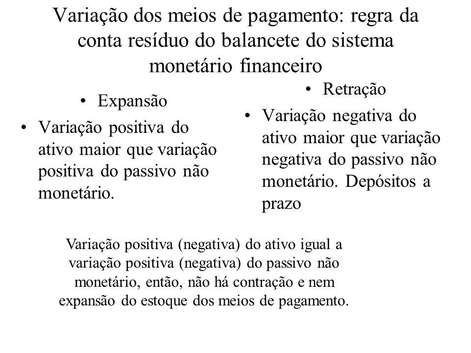 Variação dos meios de pagamento: regra da conta resíduo do balancete do sistema monetário financeiro