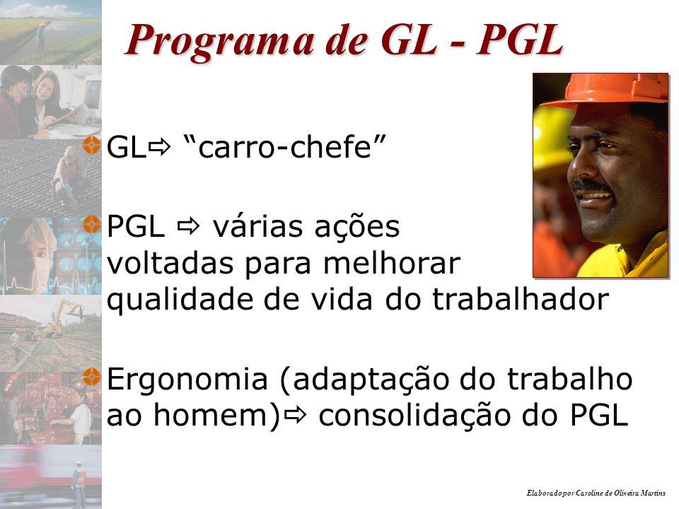Programa de GL - PGL GL carro-chefe