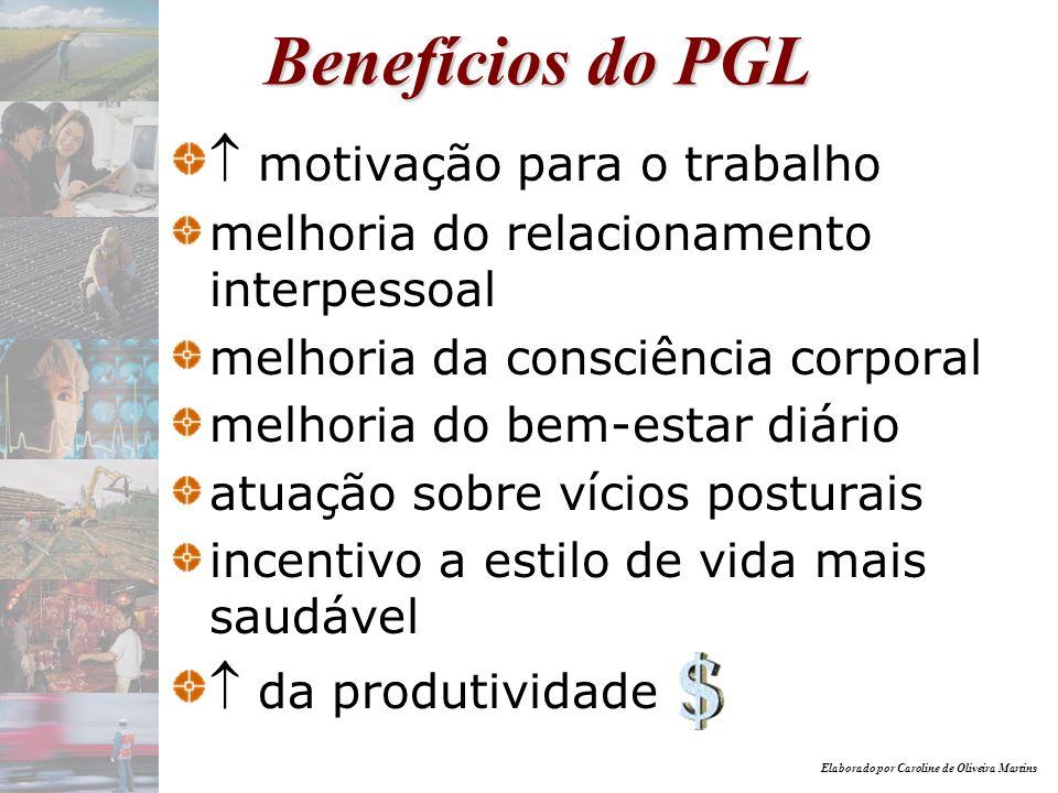 Benefícios do PGL  motivação para o trabalho  da produtividade
