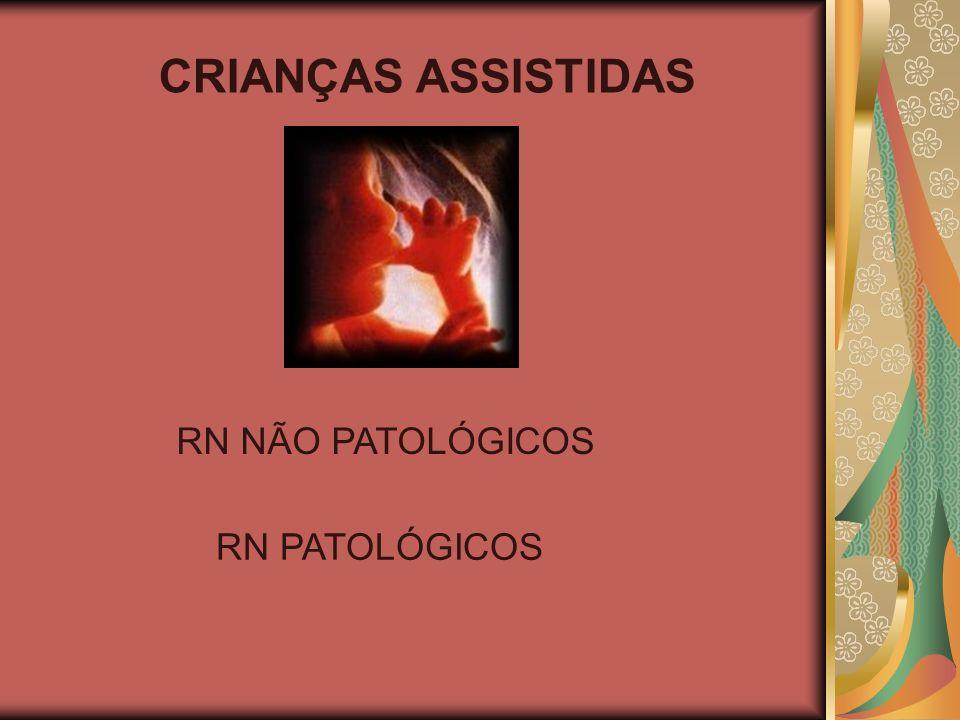 CRIANÇAS ASSISTIDAS RN NÃO PATOLÓGICOS RN PATOLÓGICOS