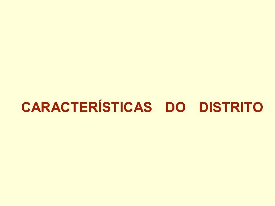 CARACTERÍSTICAS DO DISTRITO