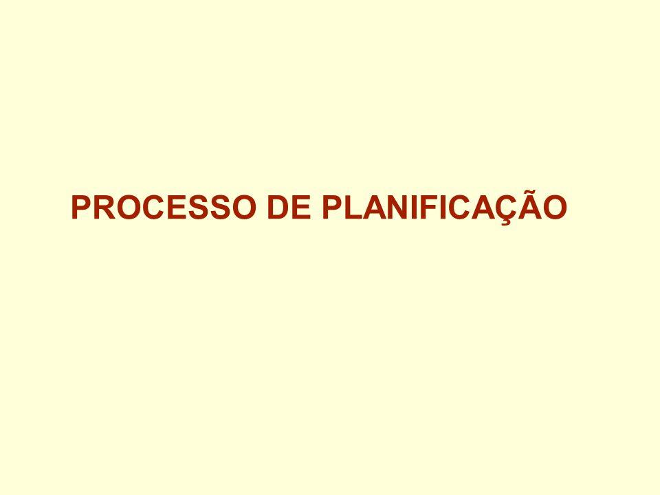 PROCESSO DE PLANIFICAÇÃO