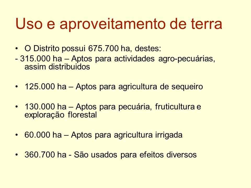 Uso e aproveitamento de terra