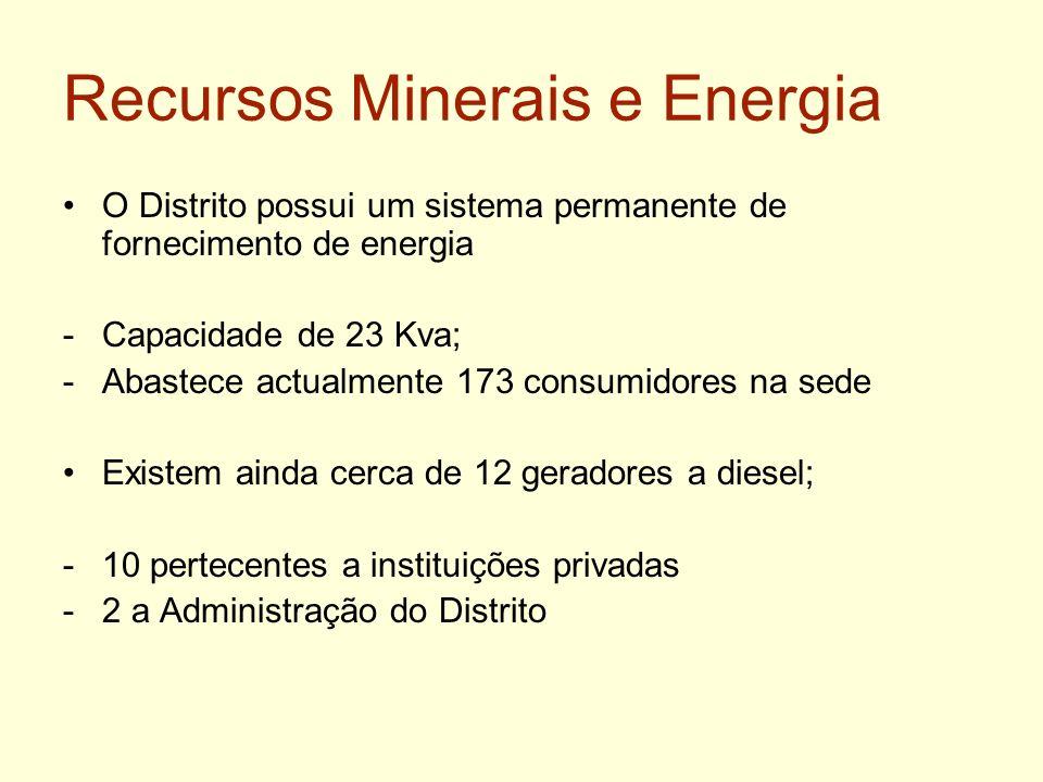 Recursos Minerais e Energia