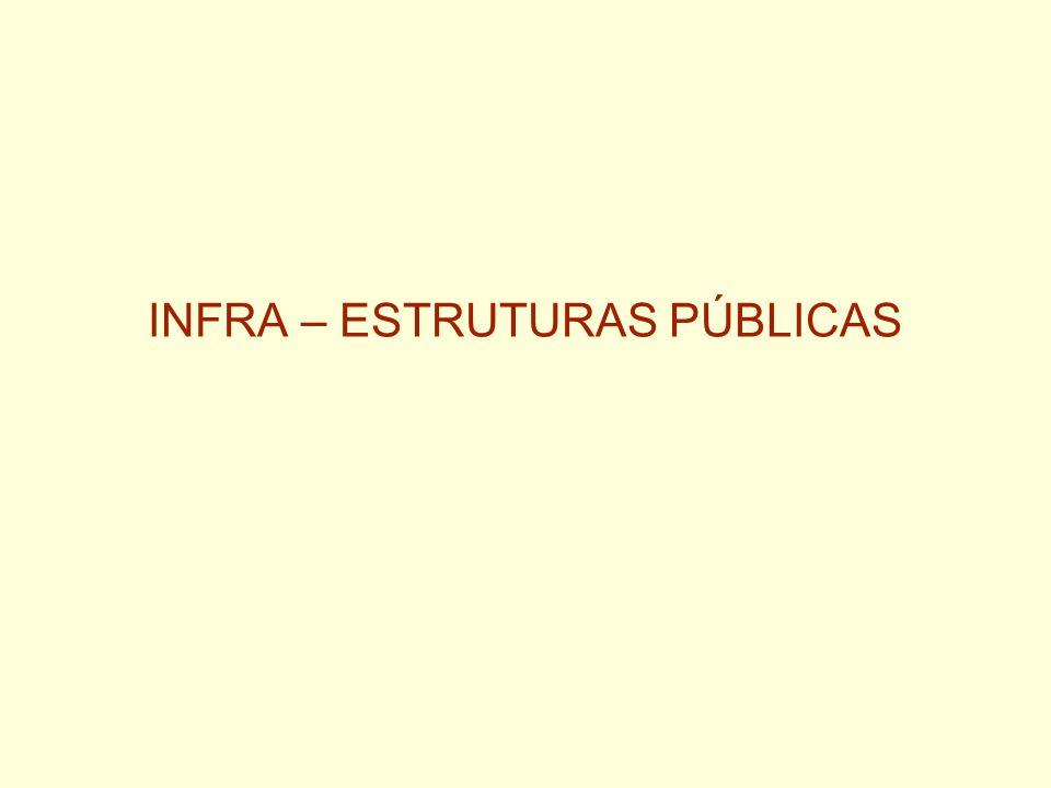 INFRA – ESTRUTURAS PÚBLICAS