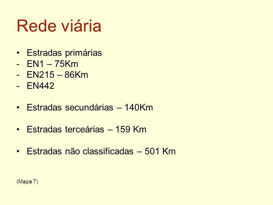 Rede viária Estradas primárias EN1 – 75Km EN215 – 86Km EN442