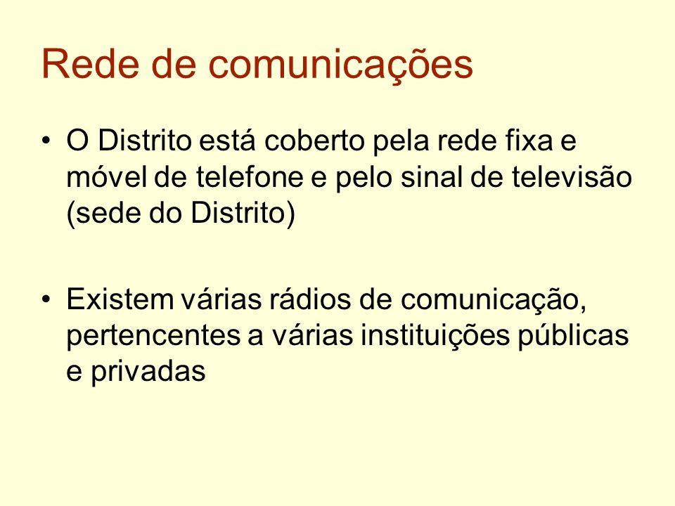 Rede de comunicações O Distrito está coberto pela rede fixa e móvel de telefone e pelo sinal de televisão (sede do Distrito)
