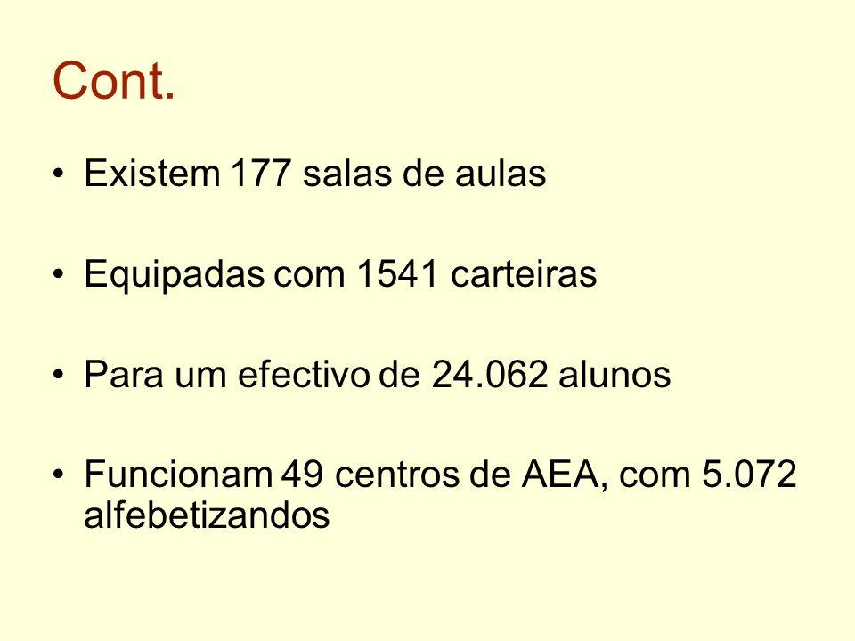 Cont. Existem 177 salas de aulas Equipadas com 1541 carteiras