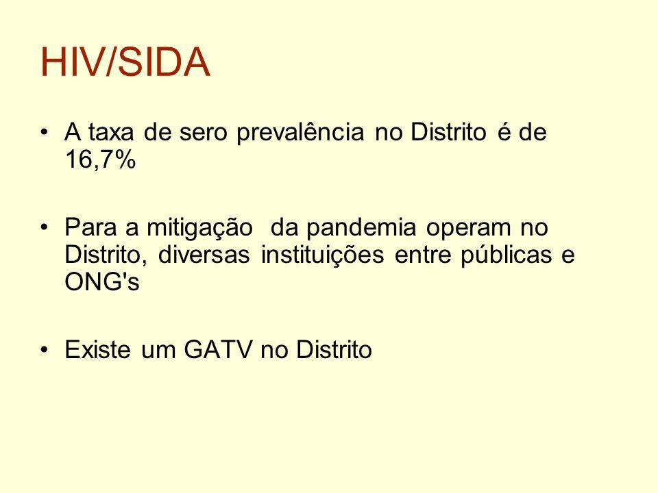 HIV/SIDA A taxa de sero prevalência no Distrito é de 16,7%