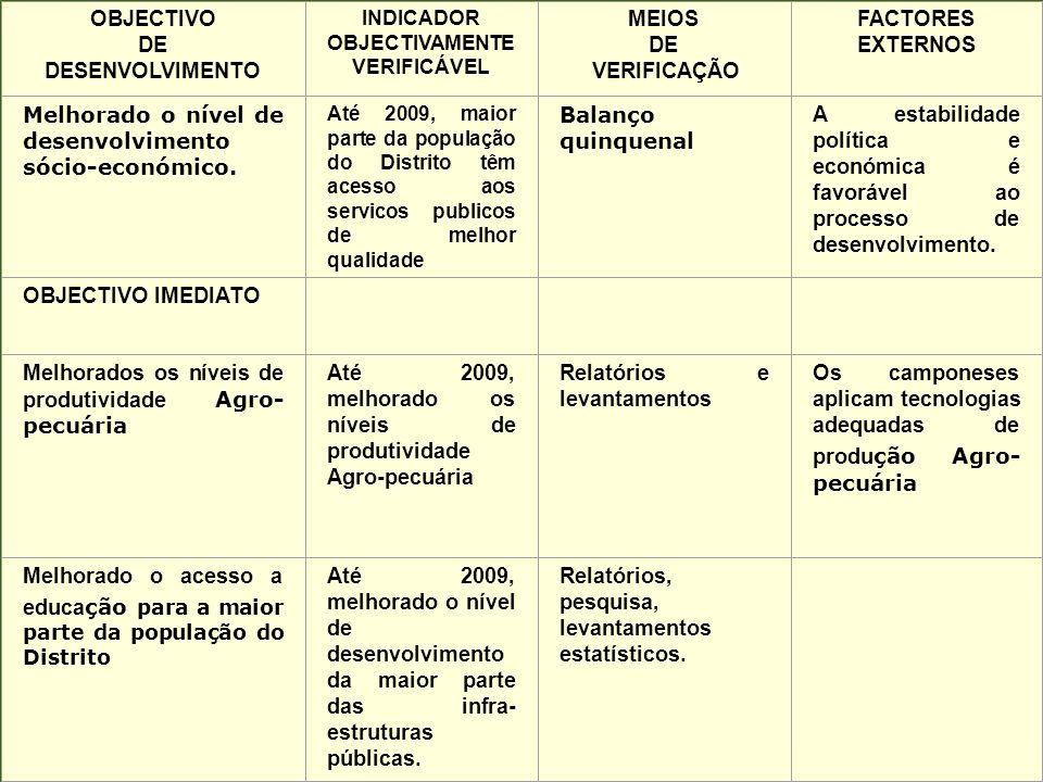 INDICADOR OBJECTIVAMENTE VERIFICÁVEL