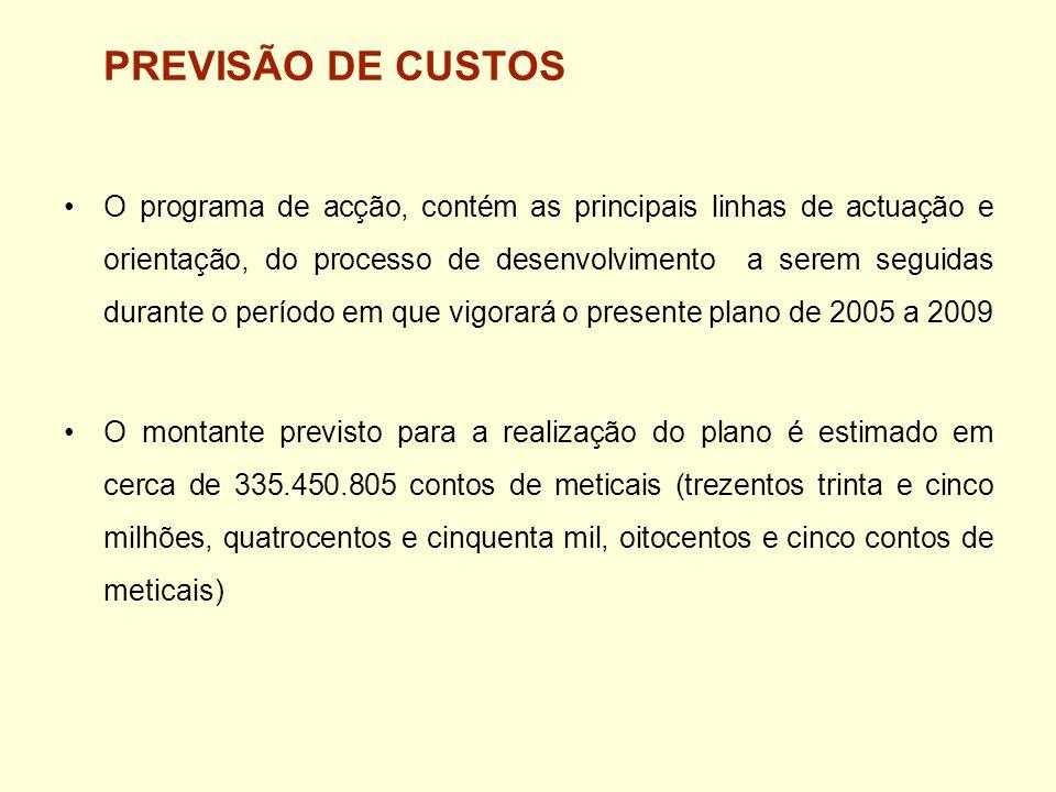 PREVISÃO DE CUSTOS