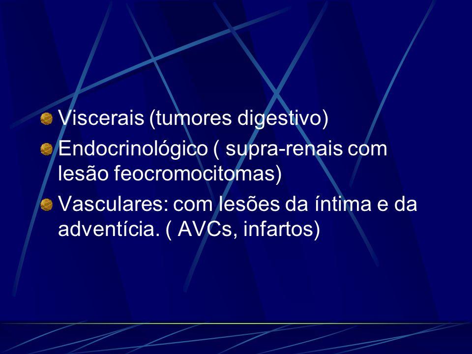 Viscerais (tumores digestivo)