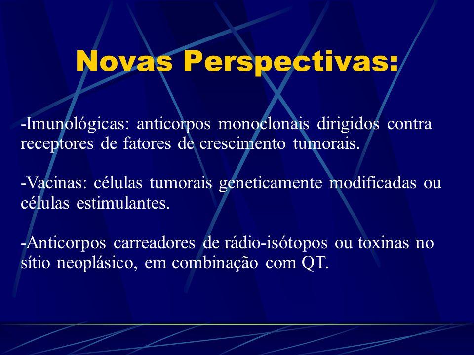 Novas Perspectivas:-Imunológicas: anticorpos monoclonais dirigidos contra receptores de fatores de crescimento tumorais.