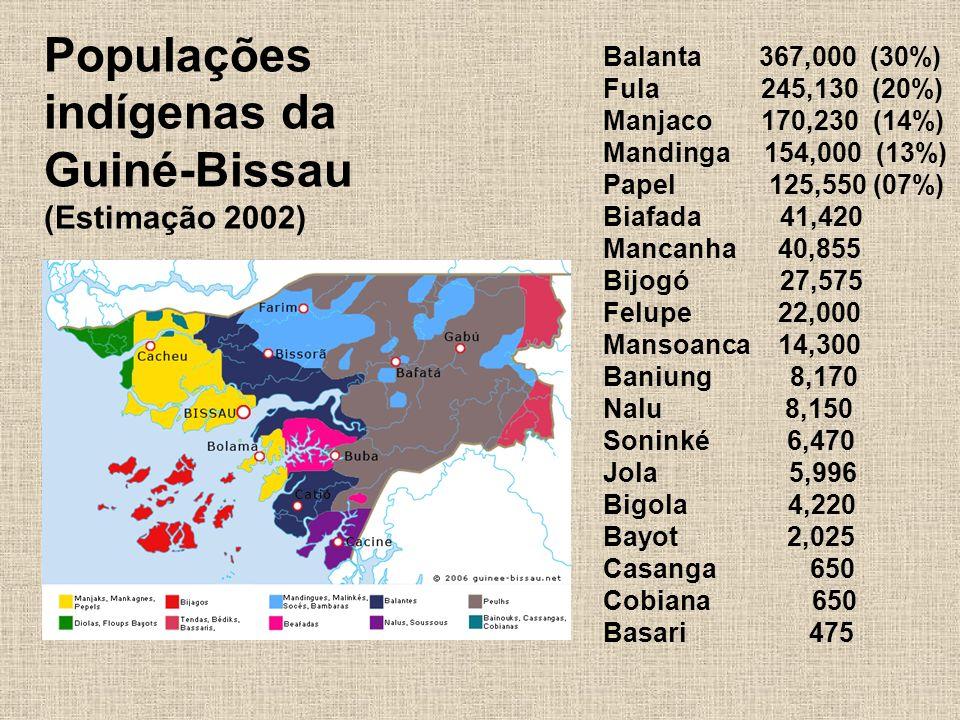 Populações indígenas da Guiné-Bissau (Estimação 2002)