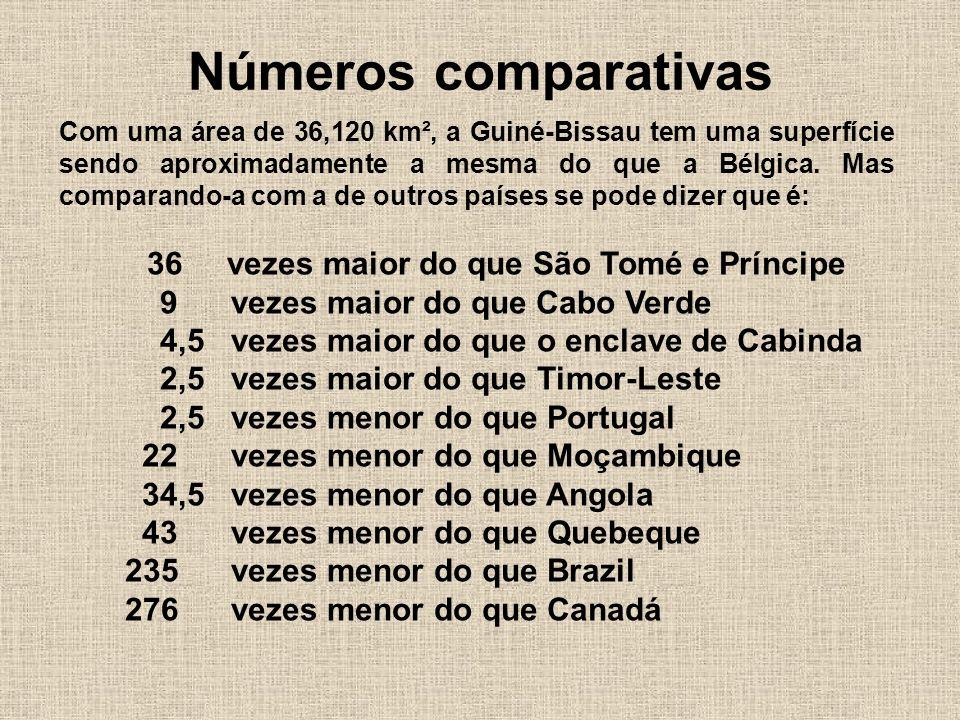 Números comparativas 36 vezes maior do que São Tomé e Príncipe