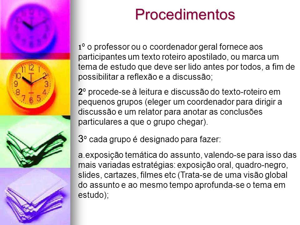 Procedimentos 3º cada grupo é designado para fazer: