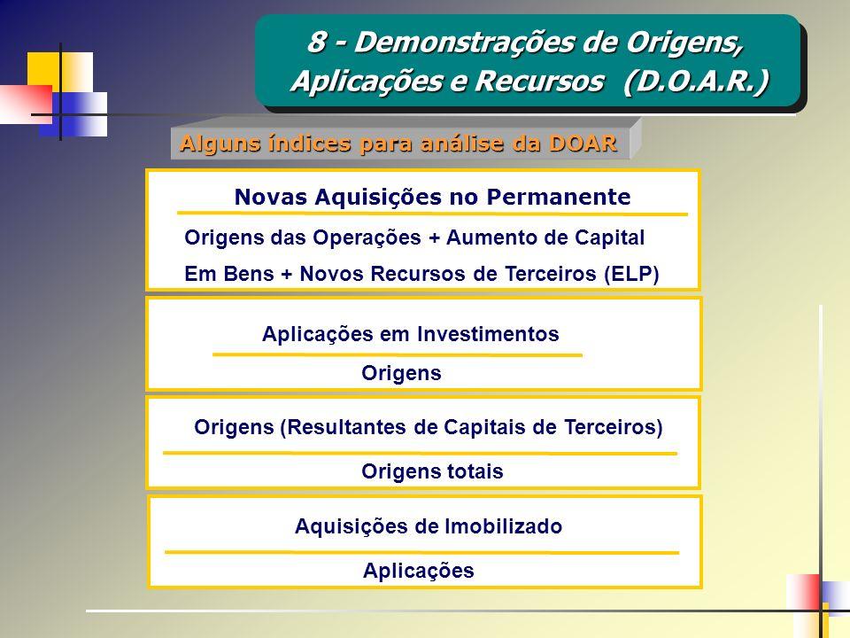 8 - Demonstrações de Origens, Aplicações e Recursos (D.O.A.R.)