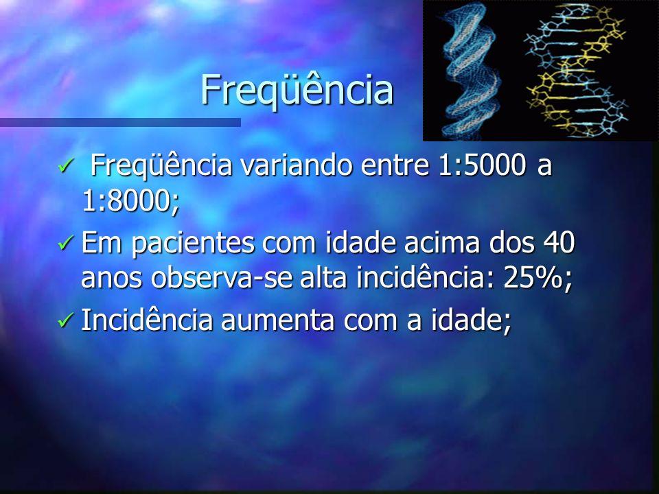 Freqüência Freqüência variando entre 1:5000 a 1:8000;