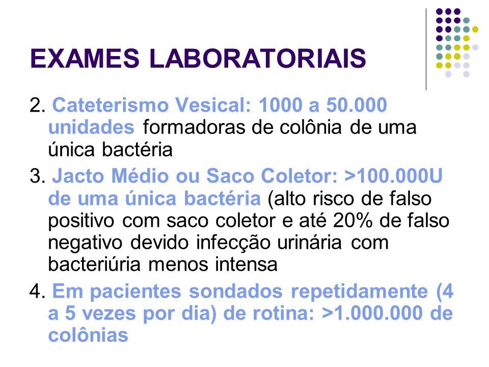 EXAMES LABORATORIAIS2. Cateterismo Vesical: 1000 a 50.000 unidades formadoras de colônia de uma única bactéria.