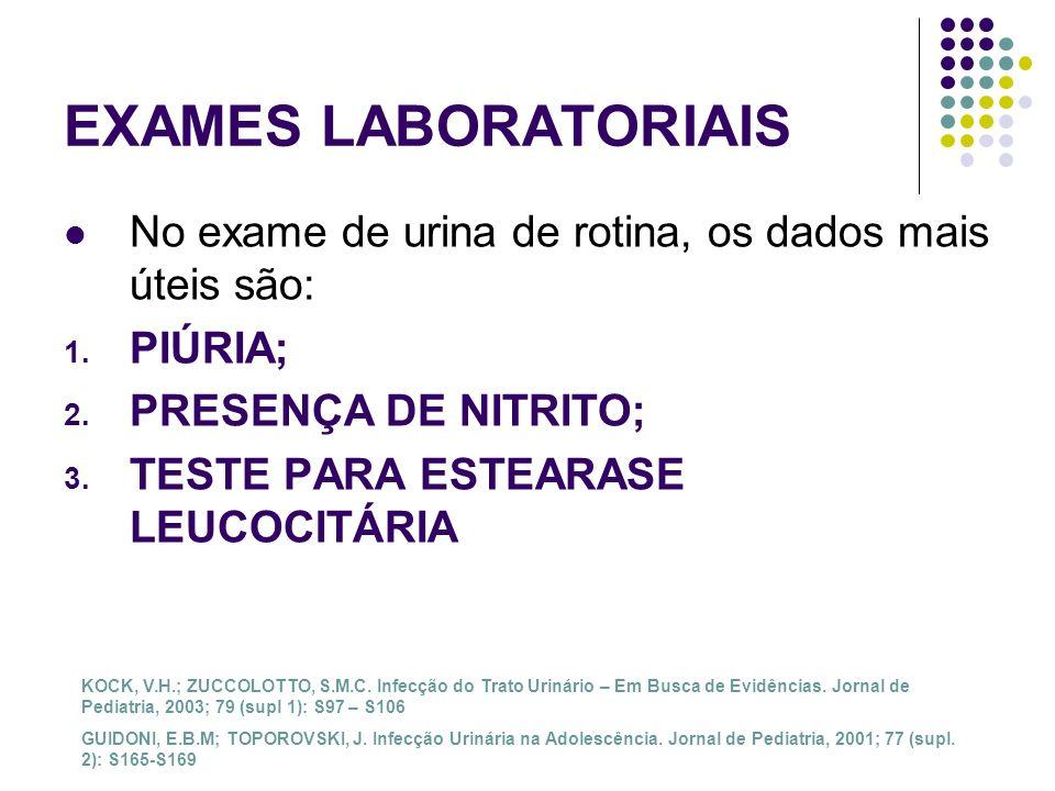 EXAMES LABORATORIAIS No exame de urina de rotina, os dados mais úteis são: PIÚRIA; PRESENÇA DE NITRITO;