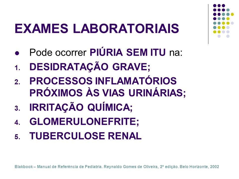 EXAMES LABORATORIAIS Pode ocorrer PIÚRIA SEM ITU na: