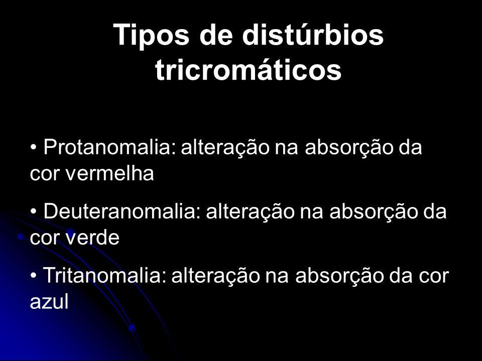 Tipos de distúrbios tricromáticos