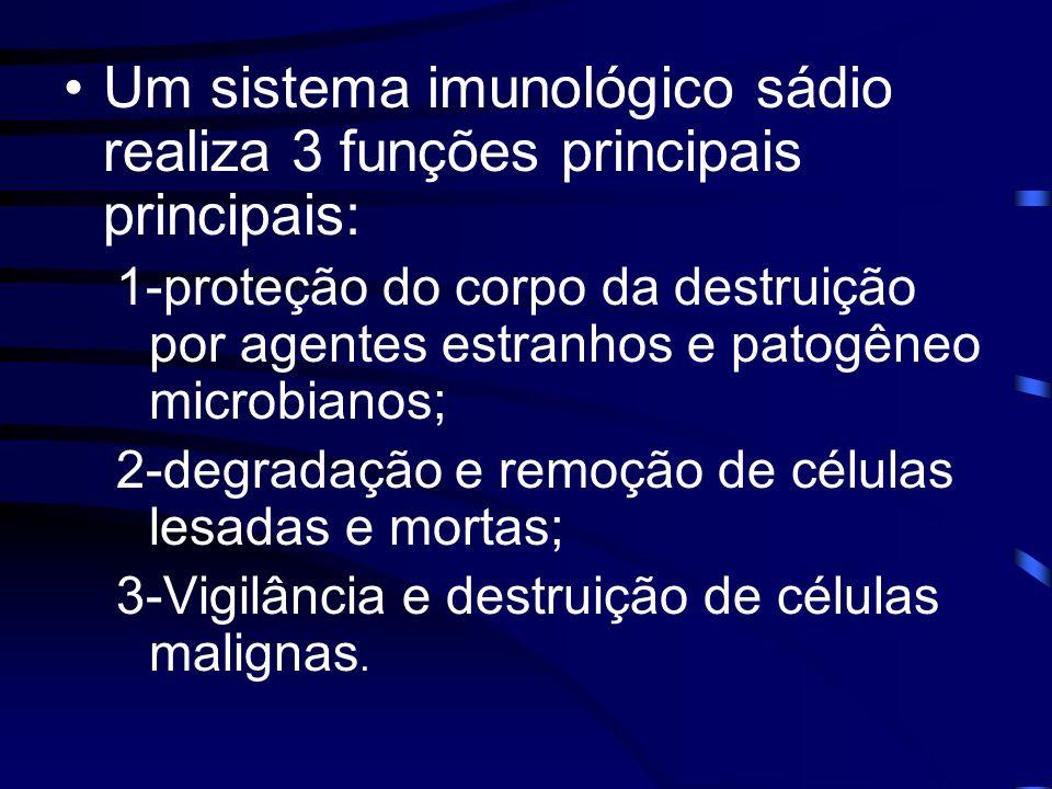 Um sistema imunológico sádio realiza 3 funções principais principais: