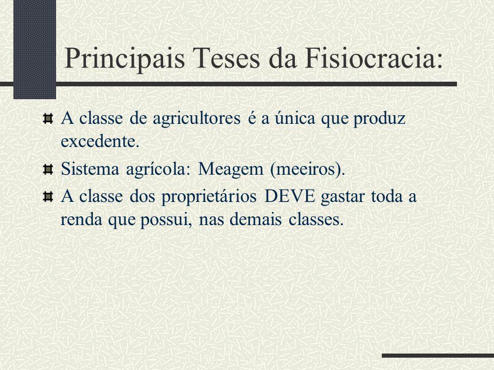 Principais Teses da Fisiocracia: